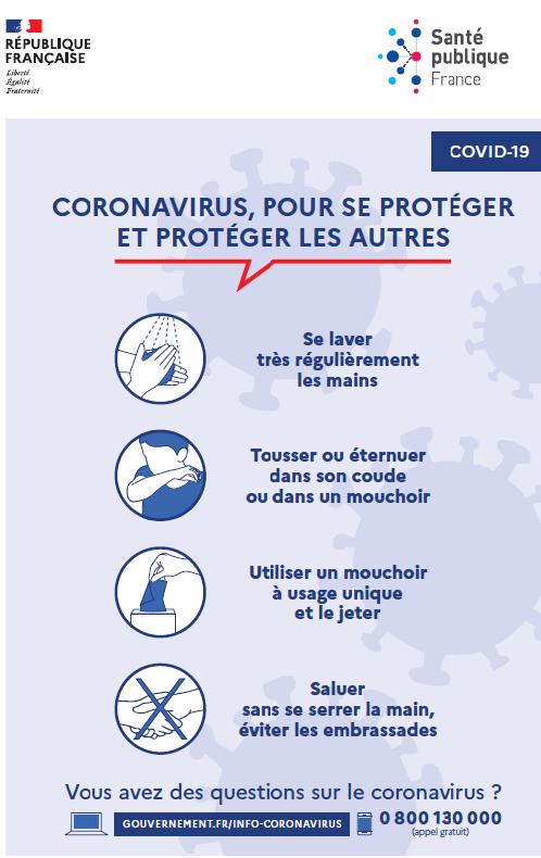 Coronavirus gestes barriere